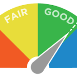 Do You Know Your Business Credit Score?