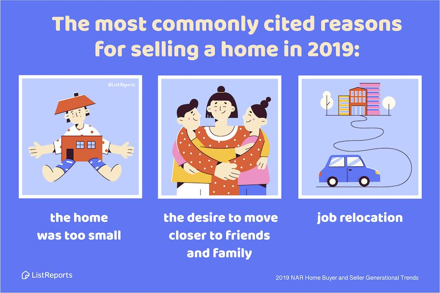 Most-Common_Reasons_For_Selling_a_Home