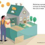 garage-door_replacement_cost_recoups