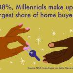 millennial-homebuyers