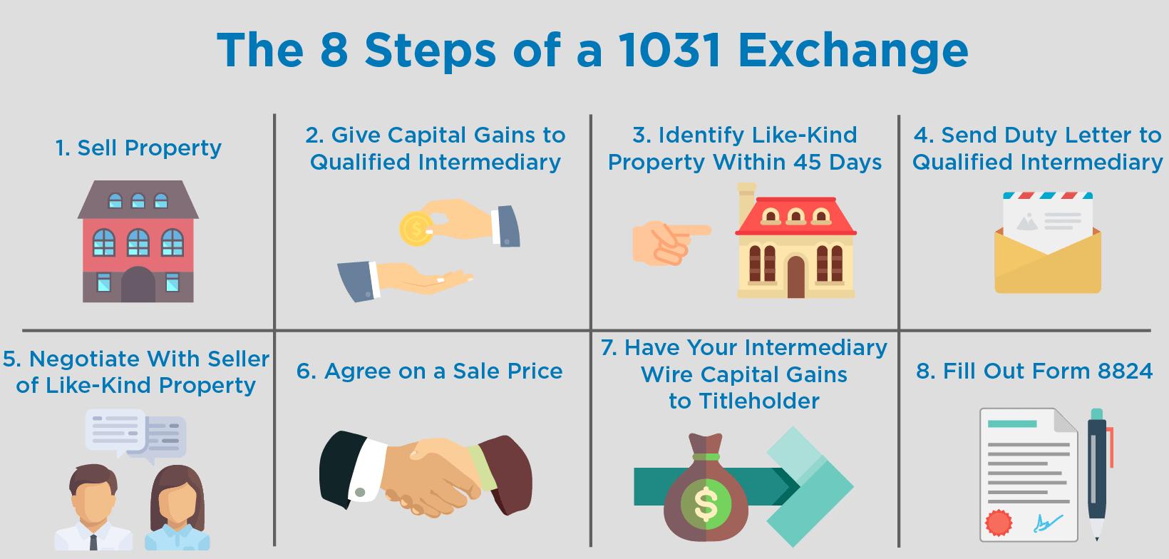 1031 Exchange Tips