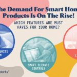 smart-home-demand
